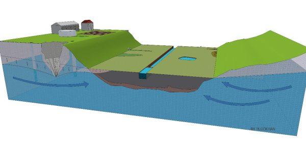 Hidrojeolojik Araştırmalar